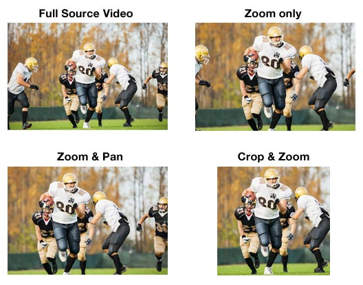 How to Zoom, Pan, & Crop the Image from Any Video Source